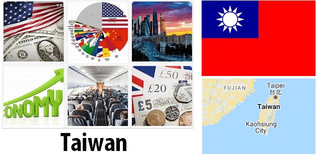 Taiwan Economics and Business