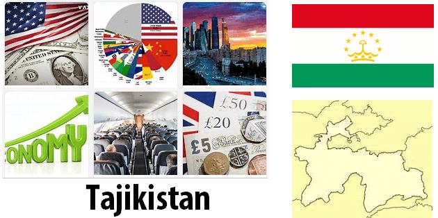 Tajikistan Economics and Business