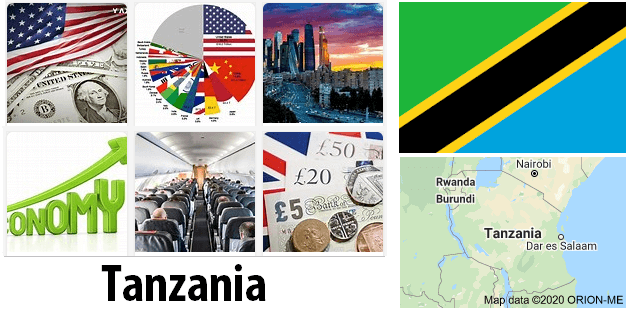 Tanzania Economics and Business