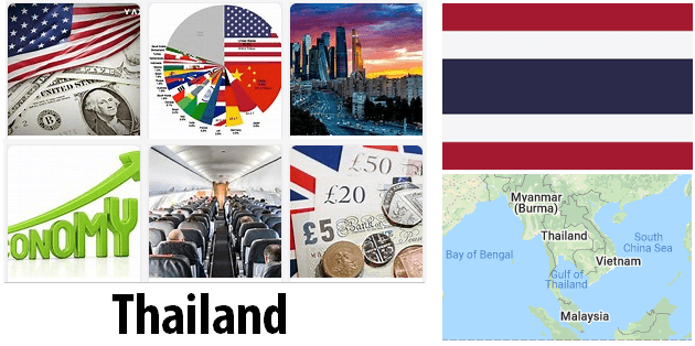 Thailand Economics and Business