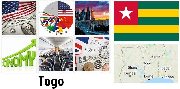 Togo Economics and Business