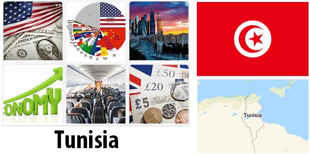 Tunisia Economics and Business