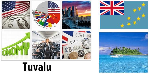 Tuvalu Economics and Business