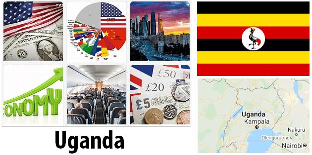 Uganda Economics and Business