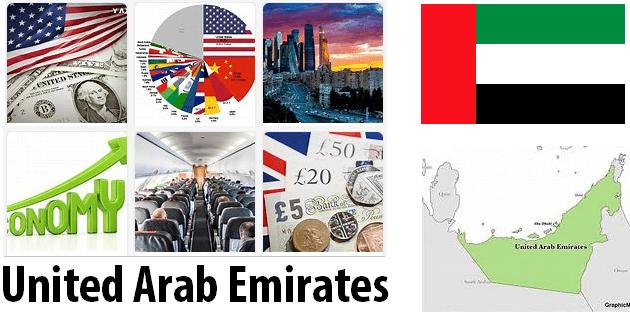 United Arab Emirates Economics and Business