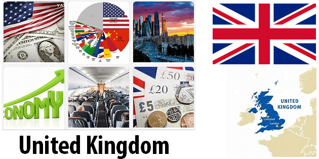 United Kingdom Economics and Business