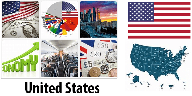 United States Economics and Business