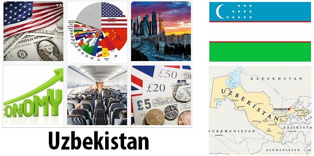 Uzbekistan Economics and Business