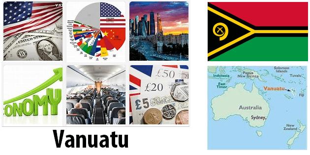 Vanuatu Economics and Business