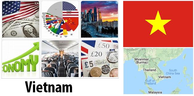 Vietnam Economics and Business