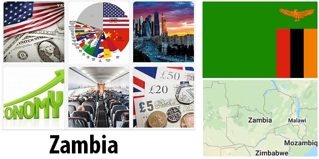 Zambia Economics and Business