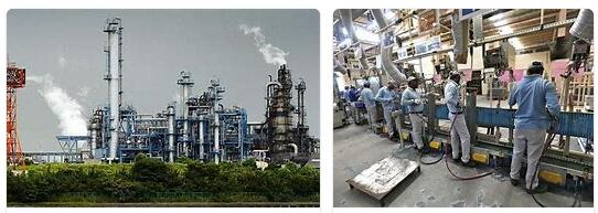 India Industry