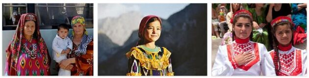 Tajikistan Population